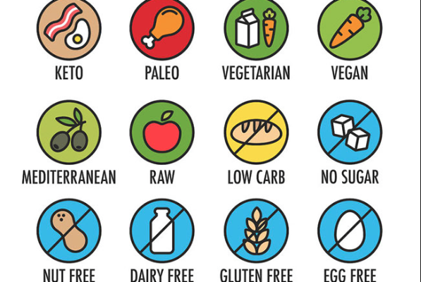 10 Things I learned going from Paleo to Vegetarian!